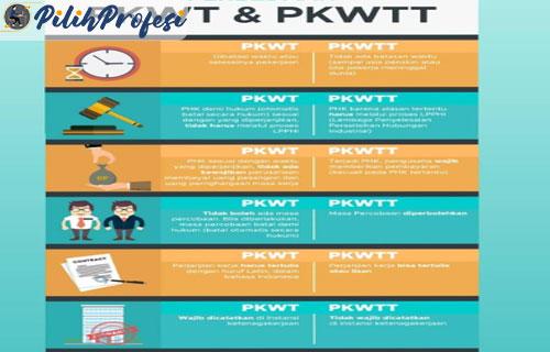 Perbedaan PKWT dan PKWTT