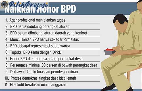 Daftar Gaji BPD Terbaru