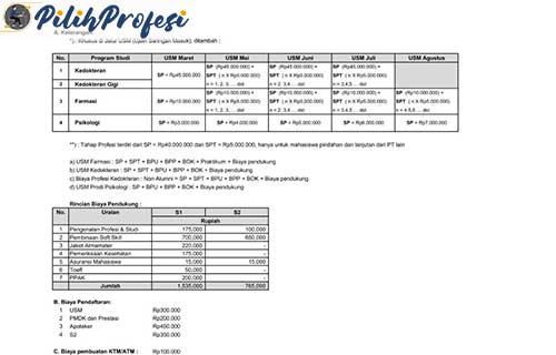 Biaya Kuliah Unjani 2